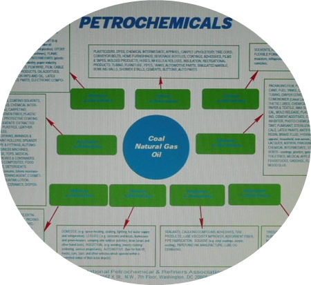Petrochemicals and Human Health | Seriously