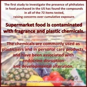 supermarket food contaminated