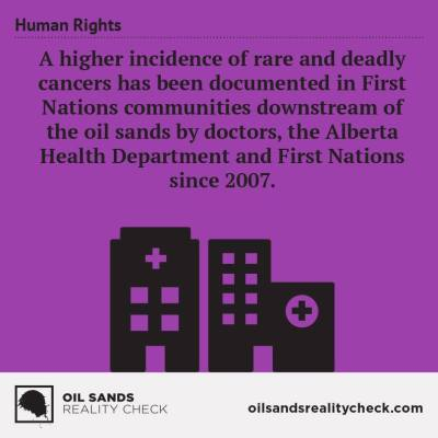 http://oilsandsrealitycheck.org/facts/human-rights-3/