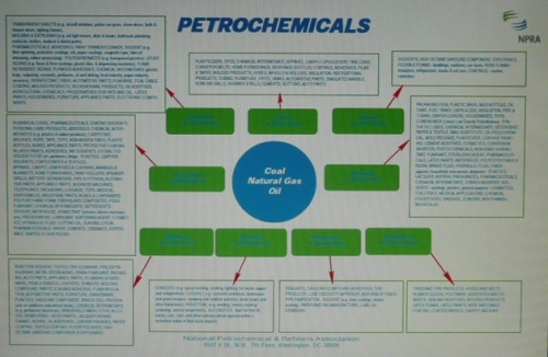 PDF of things made from petrochemicals