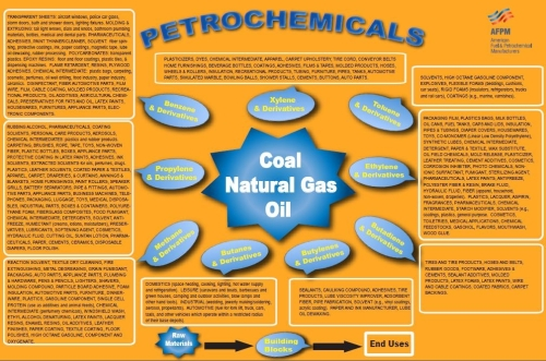 petrochemical chart 2012